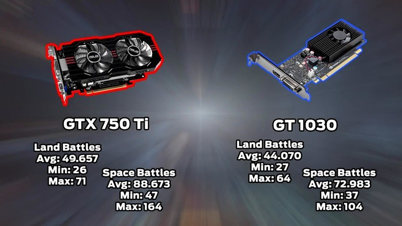 Starfighter Assault is considerably lighter and therefore sees a much  stronger performance difference, with the 750 Ti pushing way past the GT  1030.